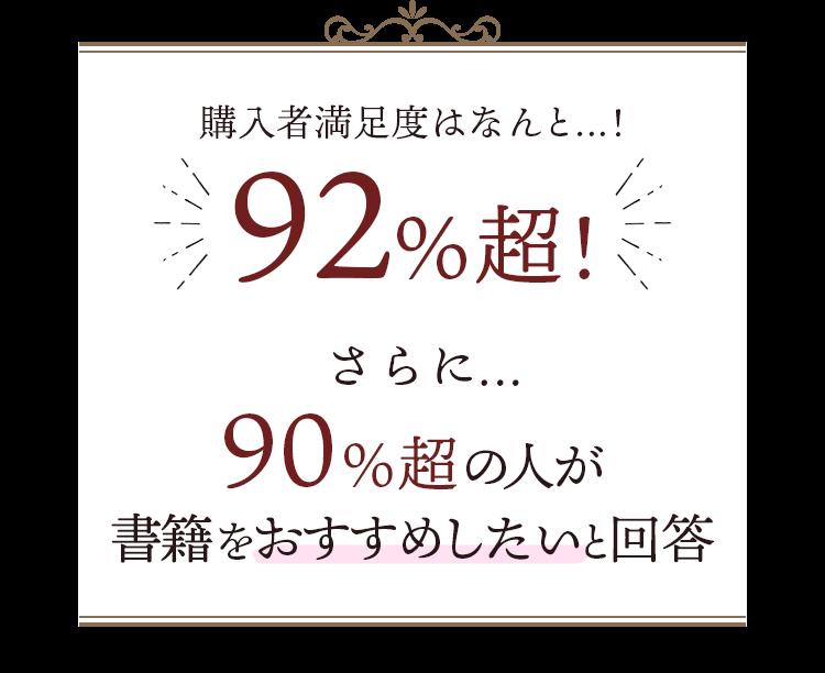 購入者満足度はなんと92%超!さらに…90%超の人が書籍をおすすめしたいと回答!